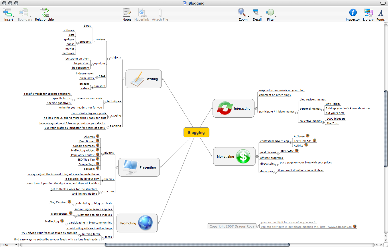 blogging-with-a-mind-map.png