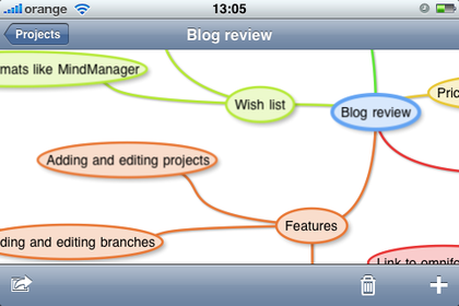 iphone-3g-mind-mapping-ibluesky-project-view